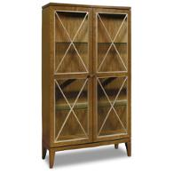 5510 75906 Mwd Hooker Furniture Retropolitan Dining Room Accent Cabinet